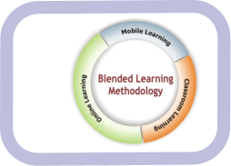 Blending a course is far more powerful than simply attending a training course